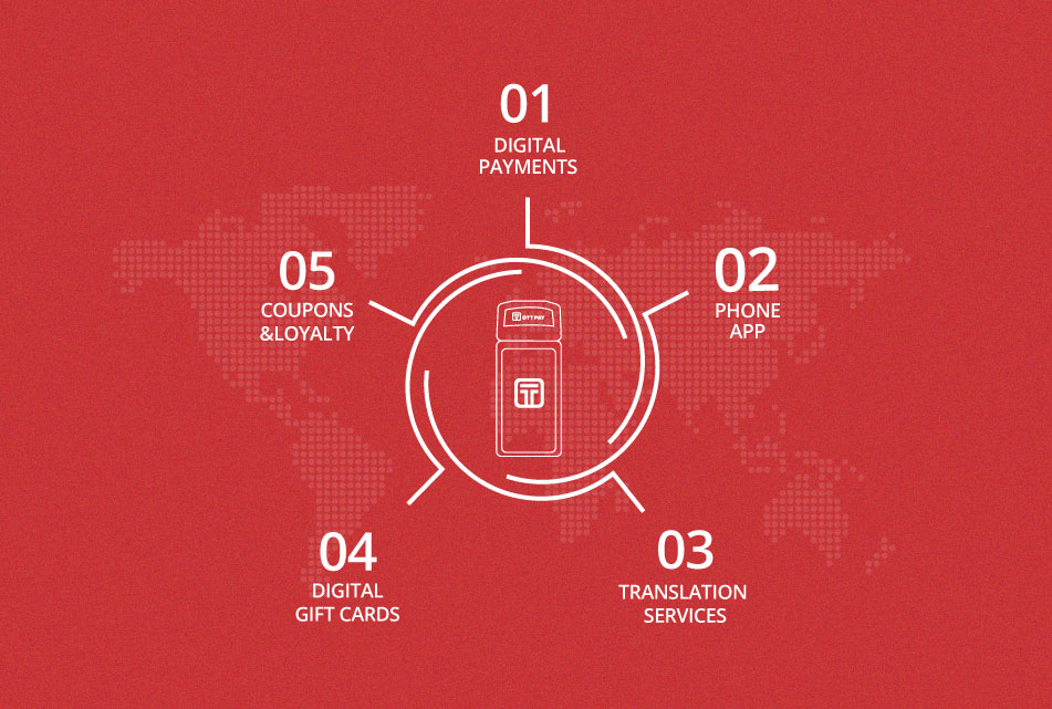 How OTT Pay is creating a new and unique payment ecosystem