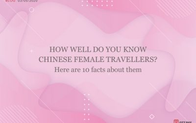 How well do you know Chinese female travellers? Here are 10 facts about them